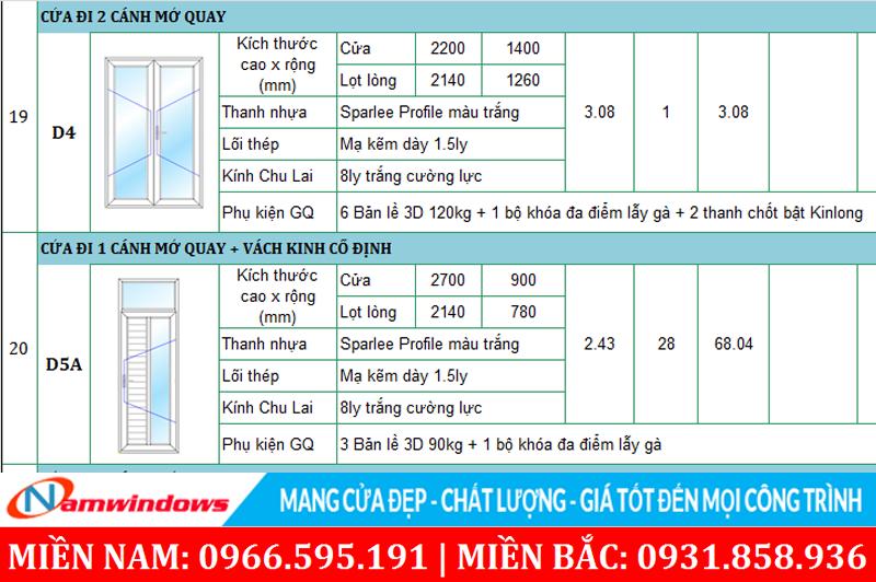 Báo giá phải ro ràng chi tiết về số lượng, loại, thông số phụ kiện