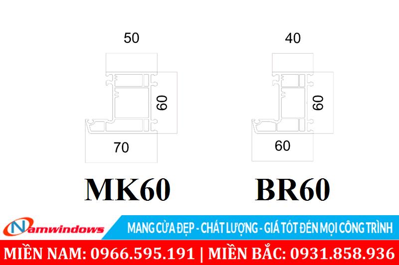 Khung bao BR60 và MK60