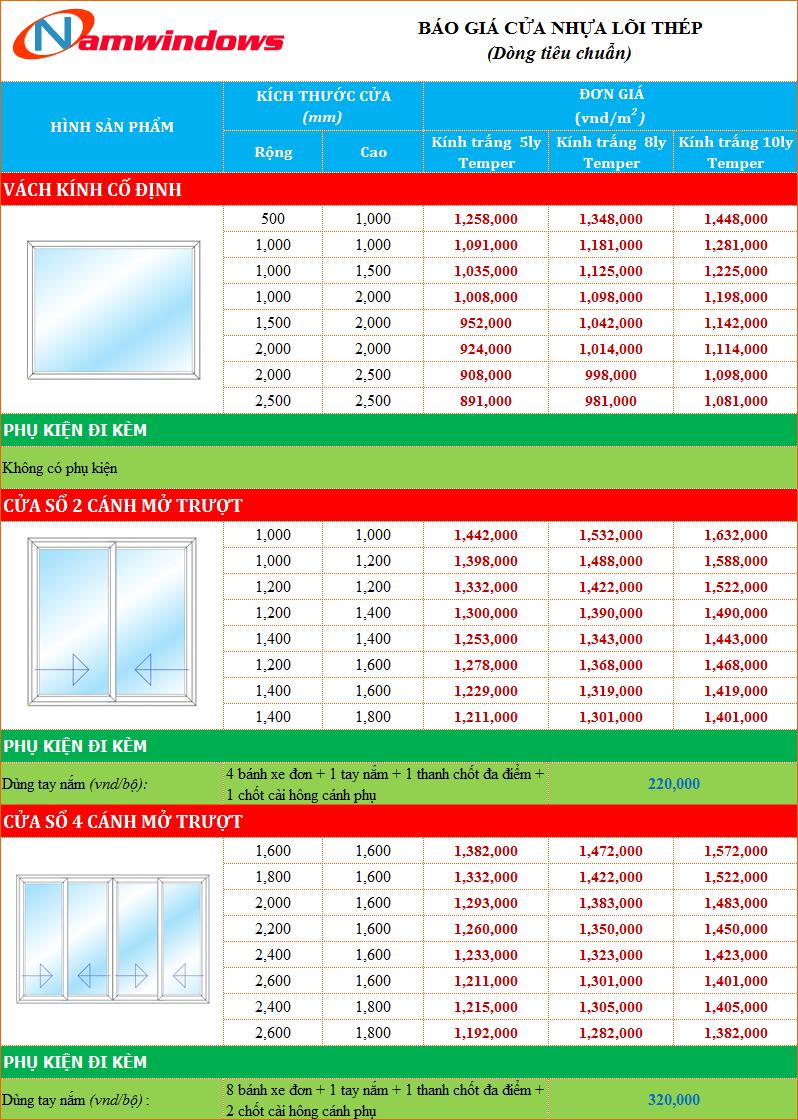 Báo giá cửa nhựa uPVC cho vách kính và cửa sổ lùa