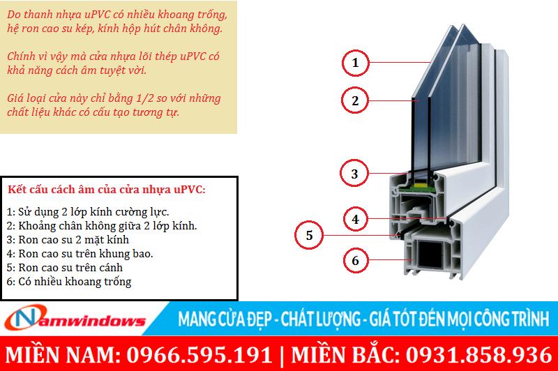 Khả năng cách âm của cửa nhựa uPVC