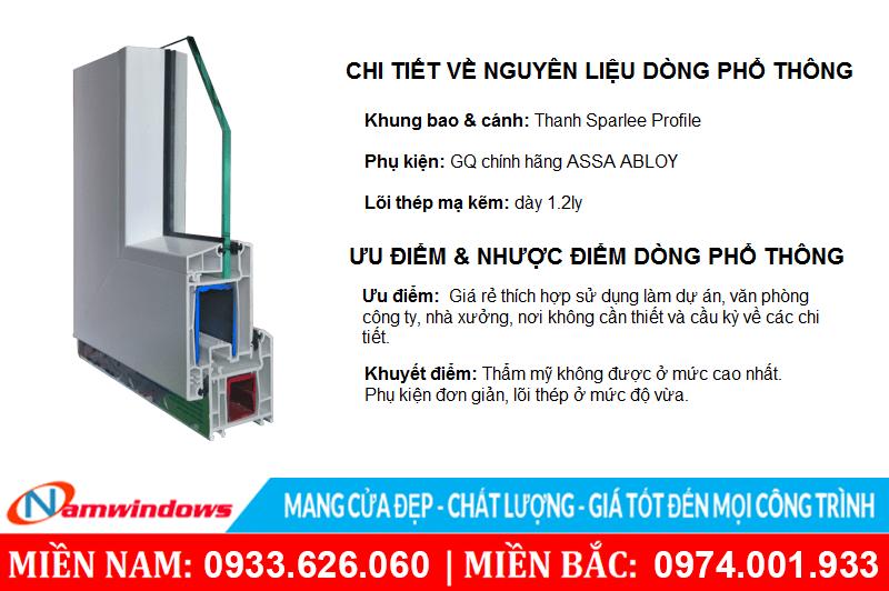 Chi tiết về cửa nhựa lõi thép Trung Quốc