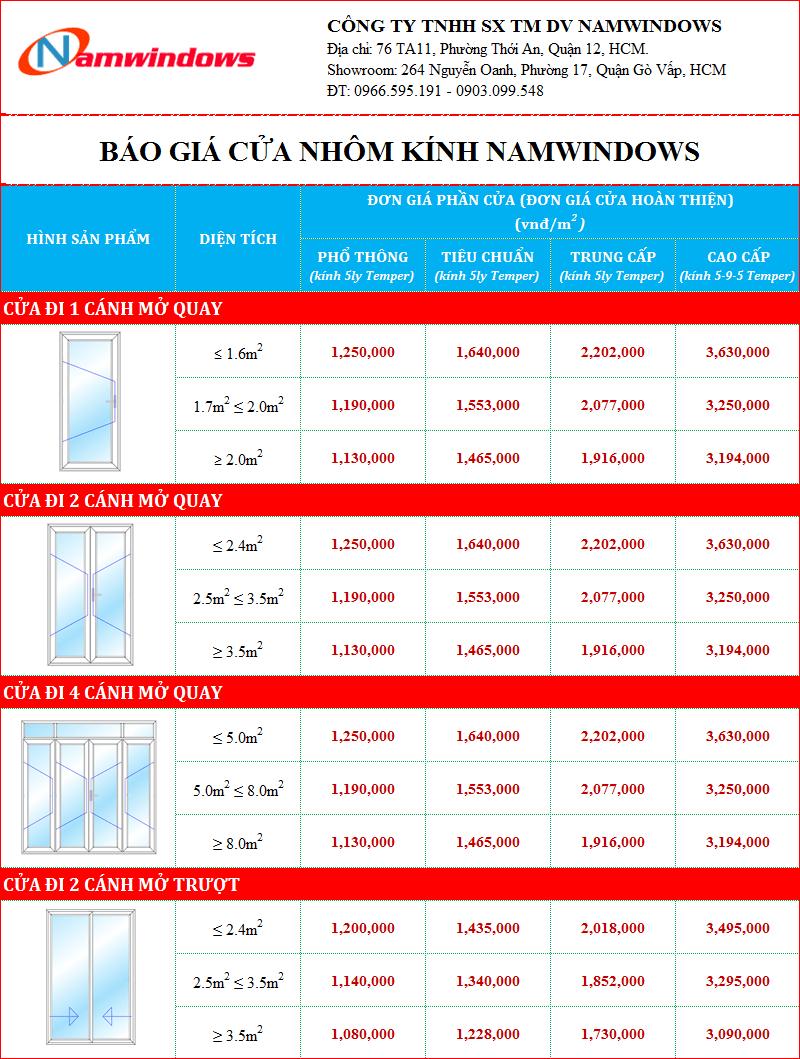 Báo giá cửa nhôm Xingfa Namwindows năm 2019
