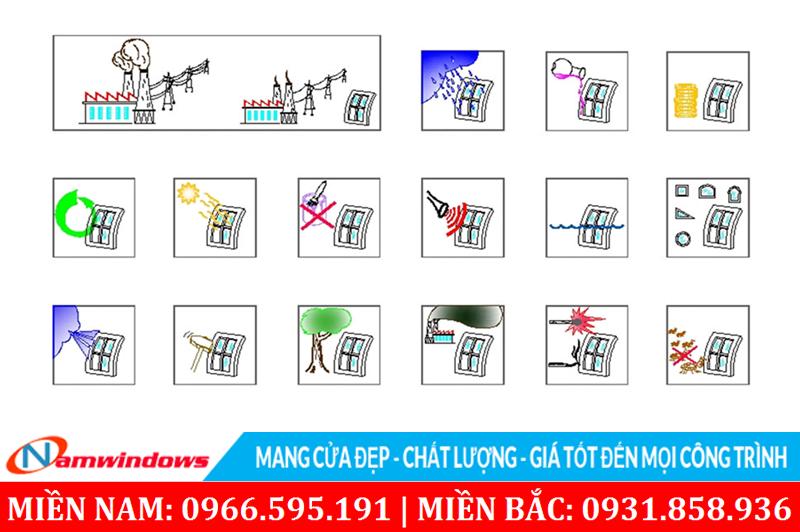 Hình ảnh mô tả các tính năng của cửa dùng để so sánh