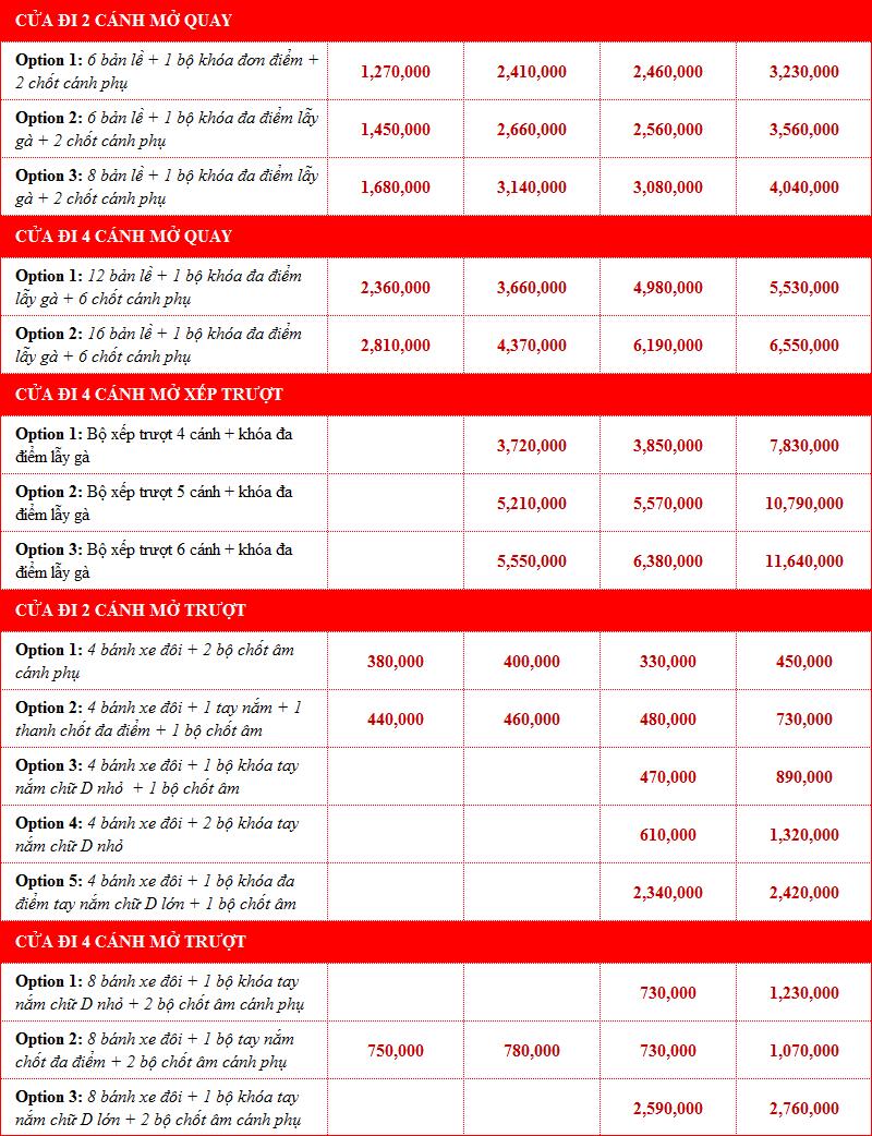 Giá phụ kiện cửa nhôm Namwindows