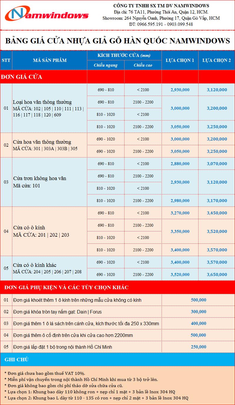 Báo giá cửa nhựa giả gỗ ABS Hàn Quốc Năm 2019