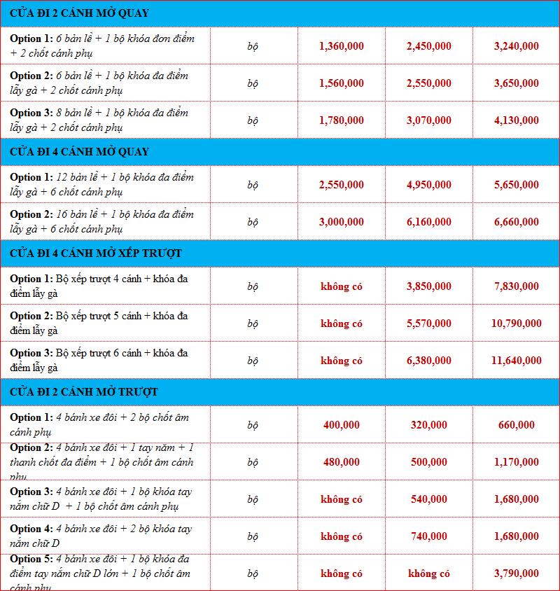 Báo giá các loại phụ kiện cửa nhôm Xingfa