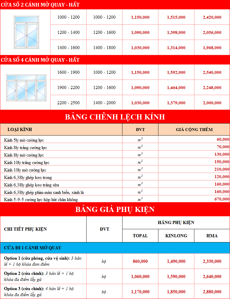 Bảng giá chênh lệch kính và phụ kiện cửa nhôm Xingfa