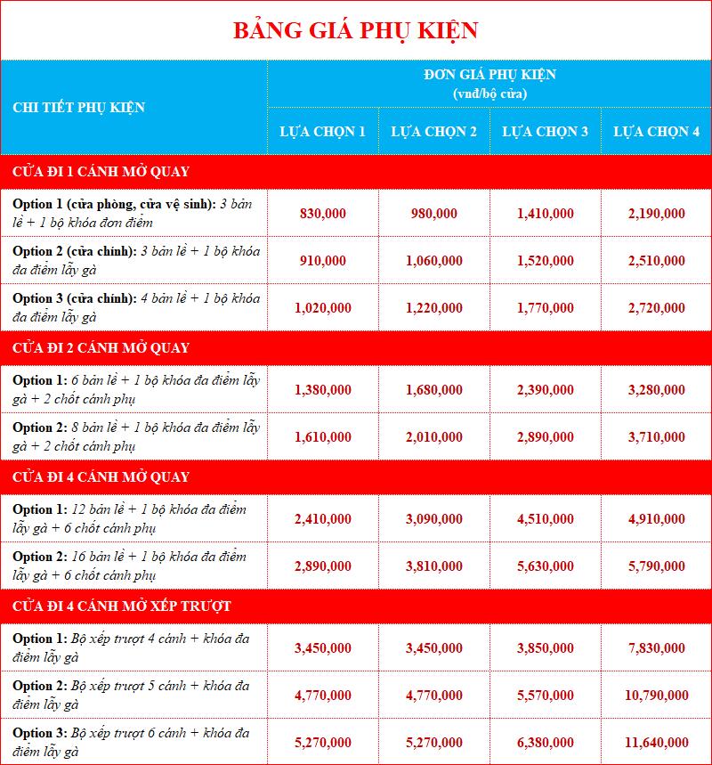 Bảng giá phụ kiện cửa nhôm Xingfa