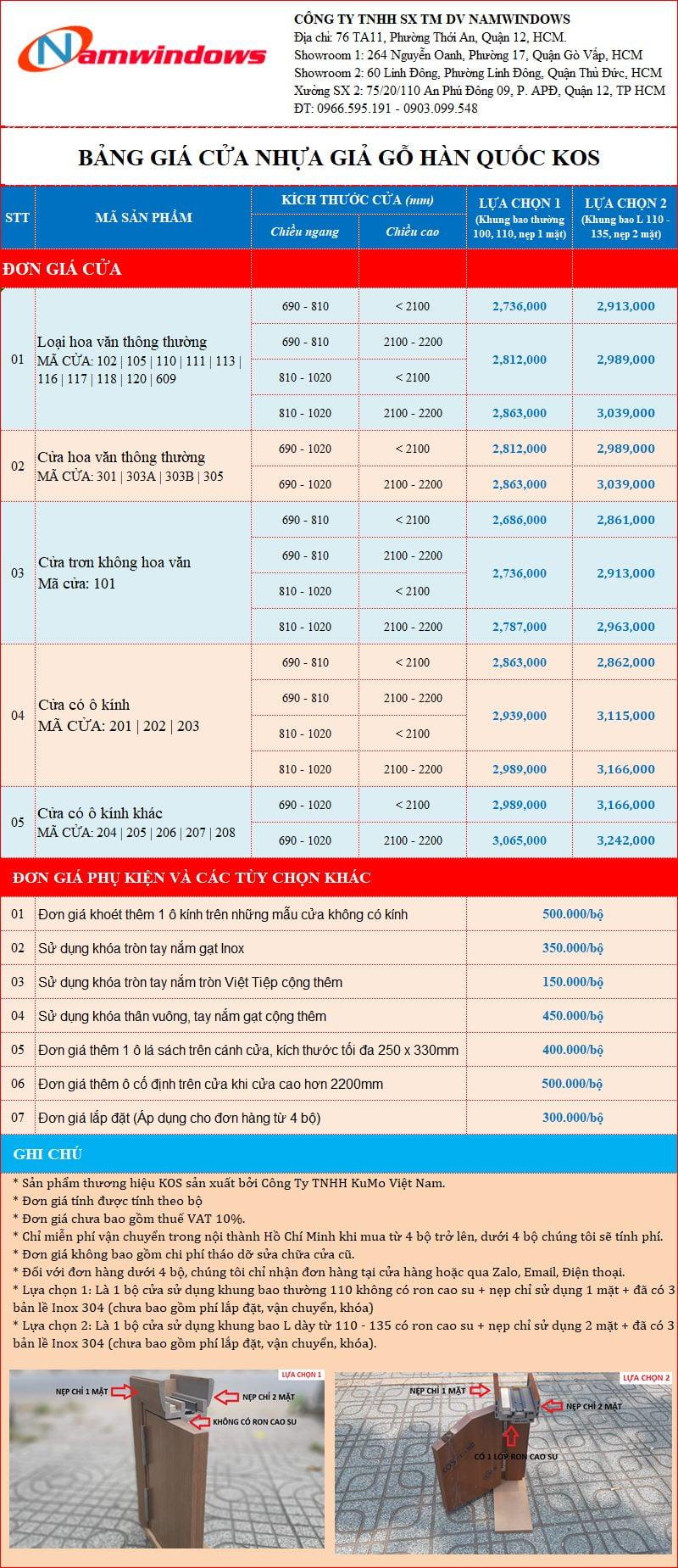 Bảng báo giá cửa nhựa giả gỗ ABS Hàn Quốc 2020