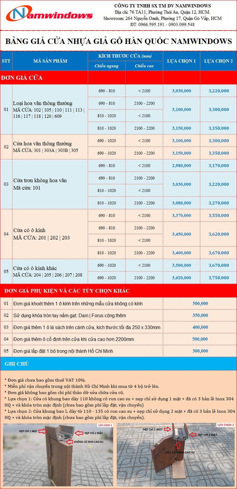 Bảng báo giá cửa nhựa giả gỗ ABS Hàn Quốc 2019
