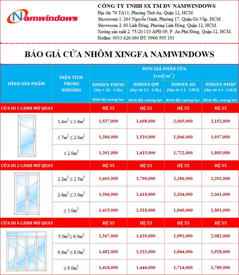 Báo giá cửa nhôm Xingfa Namwindows tháng 10 năm 2019