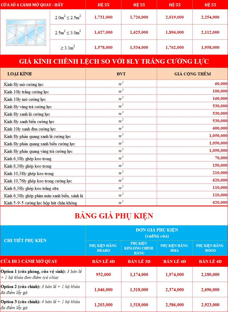 Giá chênh lệch kính phần cửa Xingfa