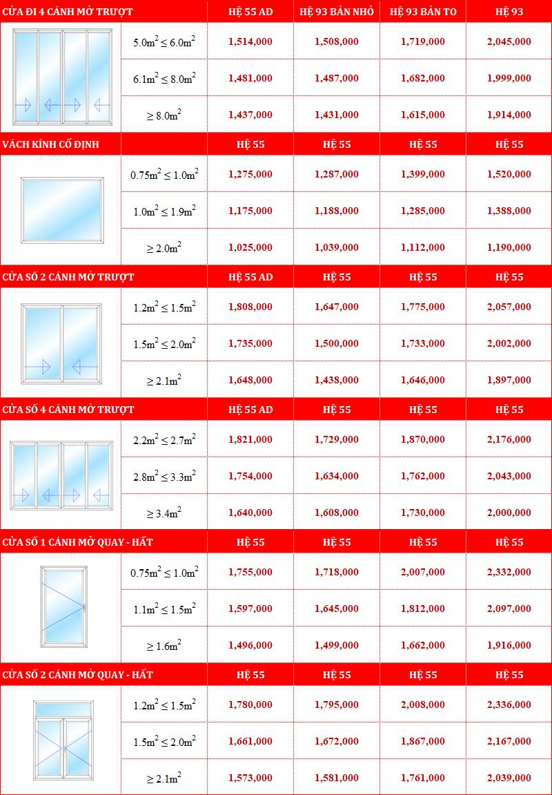 Giá cửa nhôm Xingfa nhập khẩu chính hãng