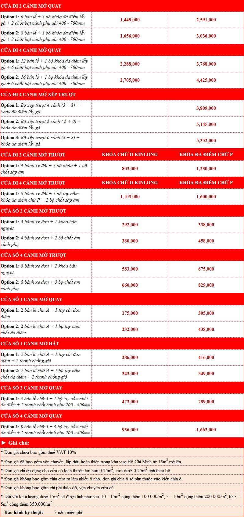 Giá phụ kiện cửa nhôm Topal Prima và Topal Slima