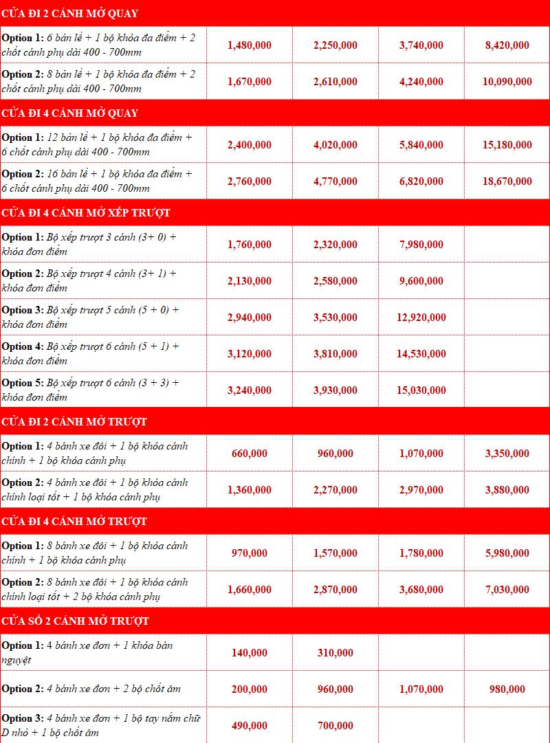Báo giá phụ kiện cửa nhôm Xingfa tháng 09/2020
