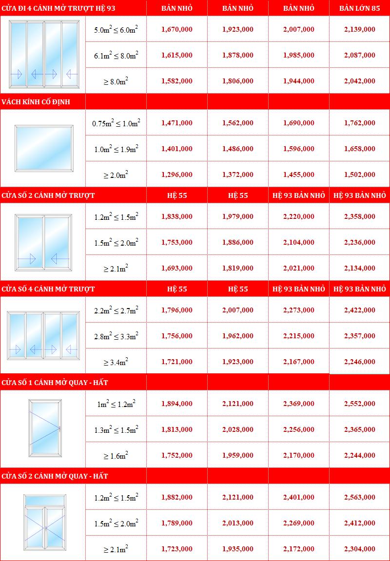 Giá cửa nhôm kính vân gỗ 2020