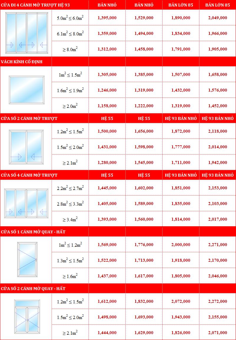 Giá cửa nhôm Xingfa Namwindows năm 2020