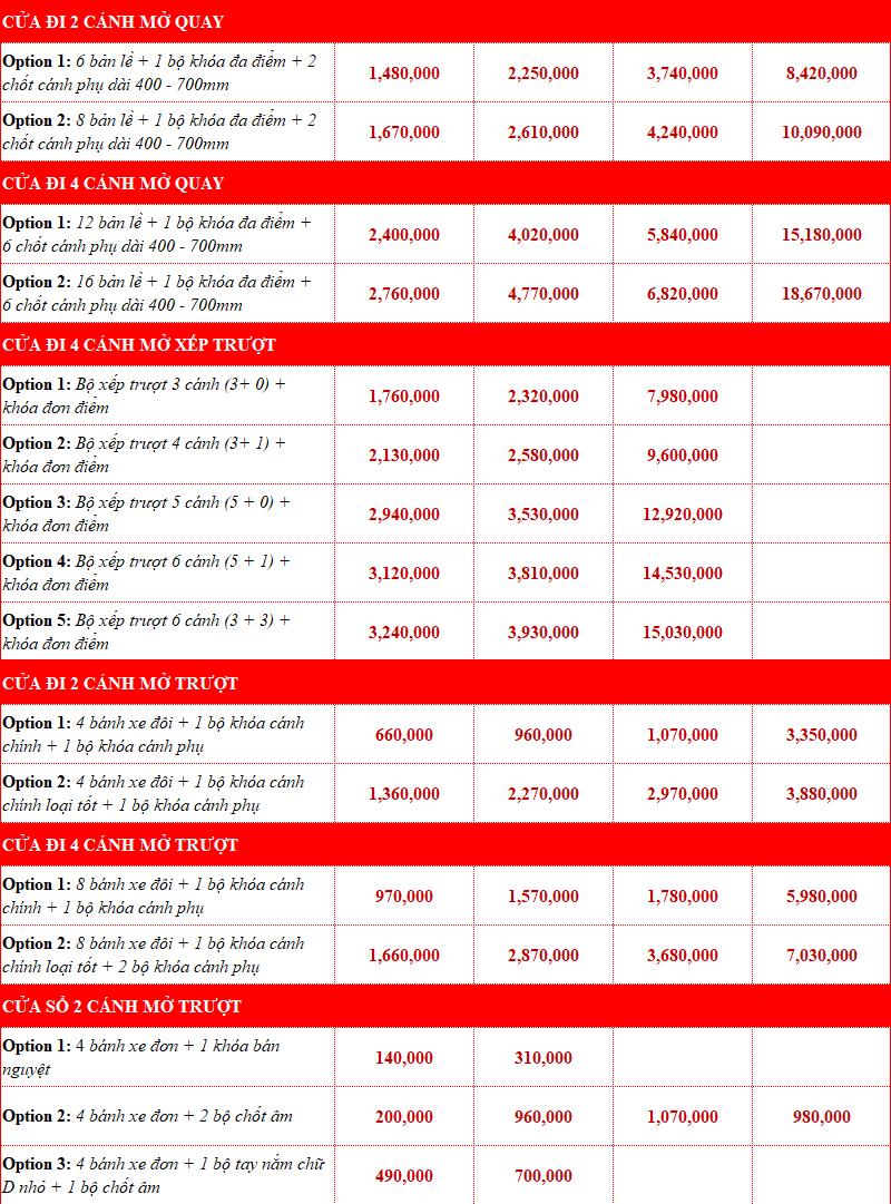 Giá phụ kiện cửa Xingfa vân gỗ