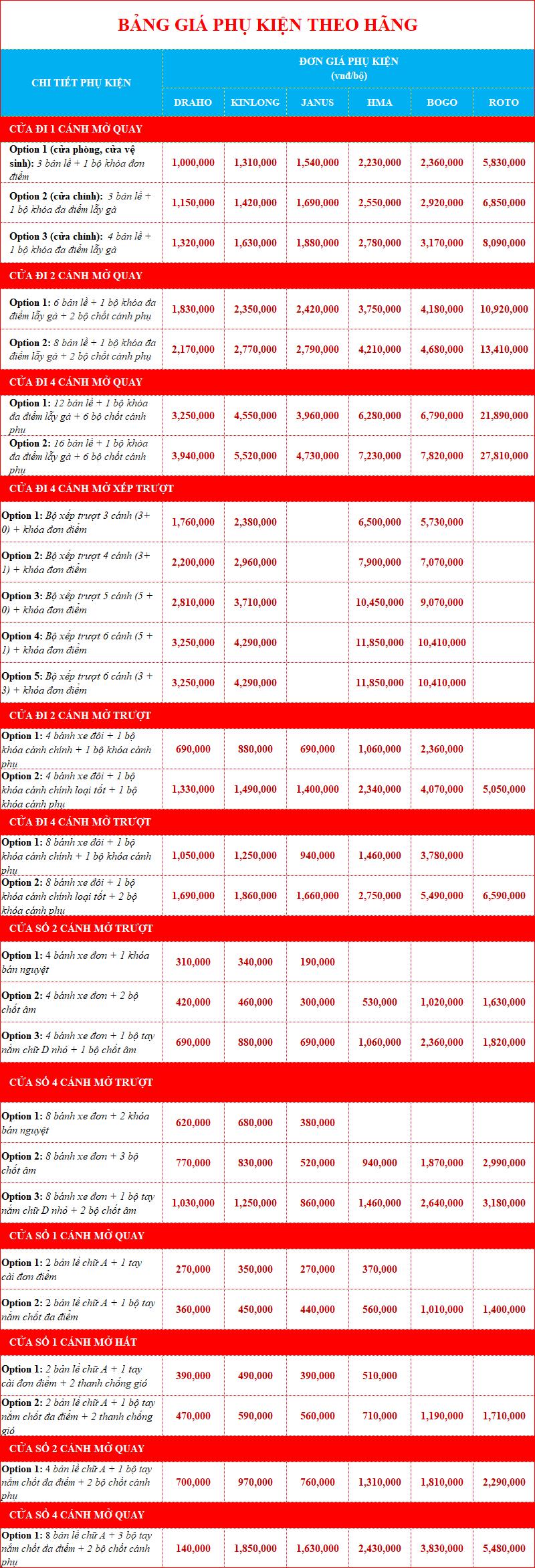 Giá phụ kiện cho cửa Xingfa theo hãng