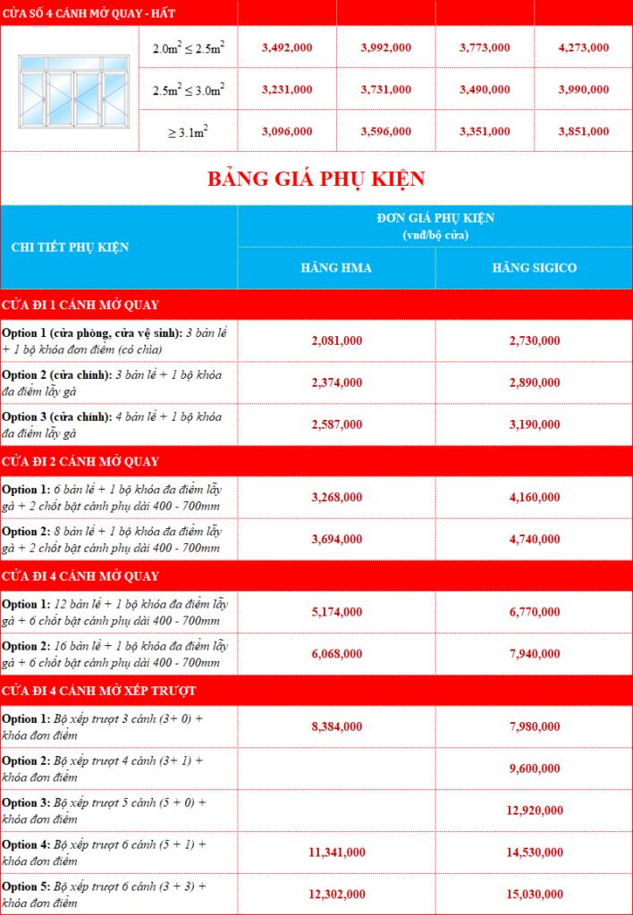 Giá cửa nhôm cầu cách nhiệt MAXAL Việt Pháp