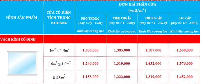 Báo giá vách ngăn nhôm kính xingfa Namwindows 2020-2021