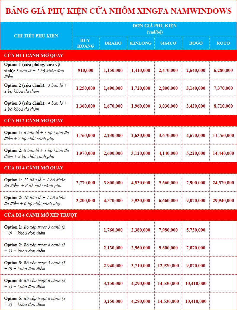 Giá phụ kiện cửa nhôm Xingfa năm 2021